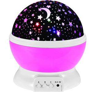 Вращающийся ночник-проектор Звездное небо STAR MASTER DREAM розовый