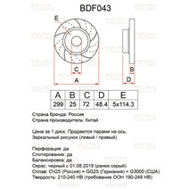 BDF043. Передняя ось. Перфорация + слоты