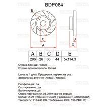 BDF064. Передняя ось. Перфорация + слоты