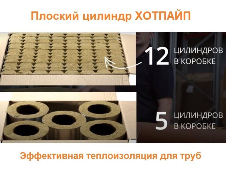 Плоские цилиндры XOTPIPE напрямую с завода
